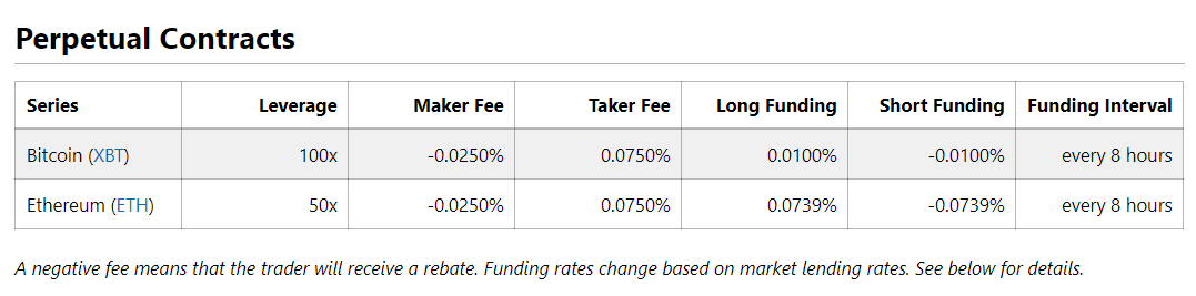 BitMEX Crypto-currency Exchange - Hitecher