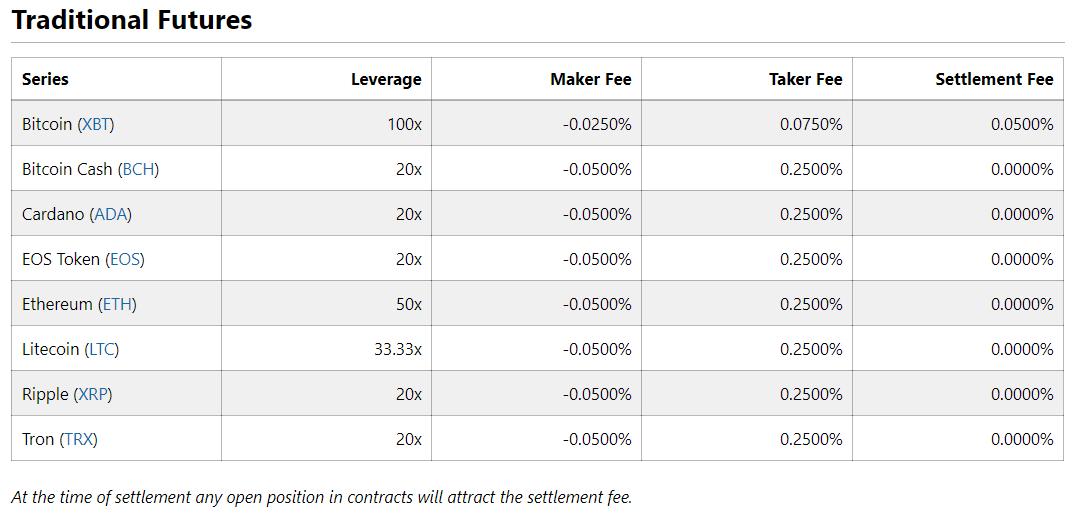 bitmex exchange