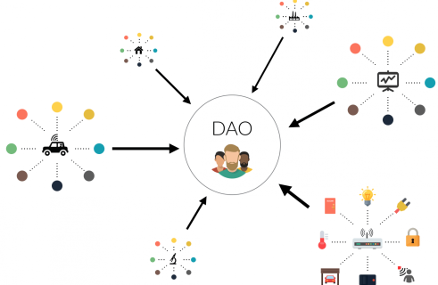 DAO: Lao Tzu has nothing to do with it